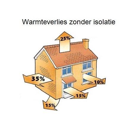 warmteverlies-zonder-isolatie